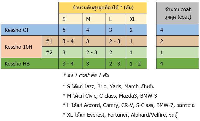 quota-chart-2